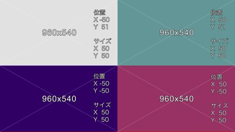 4分割の配置