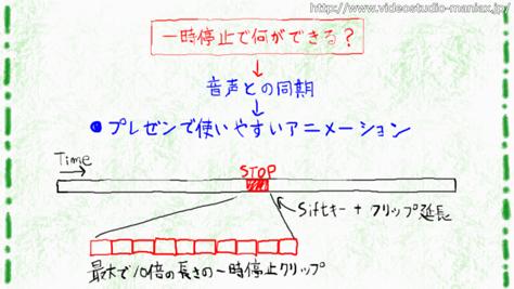 ペインティングクリエーターで一時停止する方法 (1)