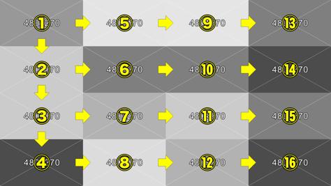 複製順と複製元の図(16分割)