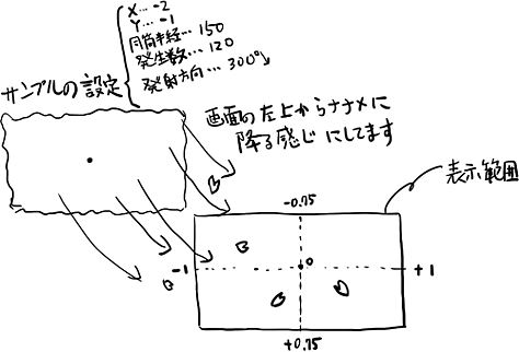 Niveを使った桜吹雪の作り方 (13)