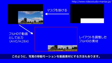 VideoStudioで罫線で画面を分割する (6)