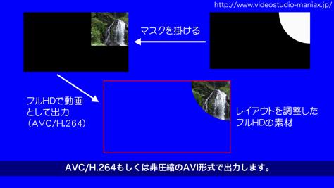 VideoStudioで罫線で画面を分割する (5)